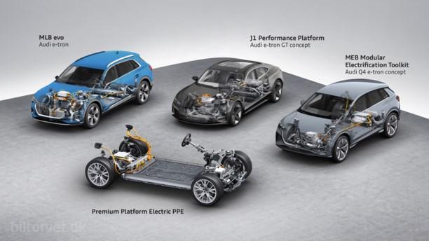 VW-gruppen vil bruge en halv billion på elbiler