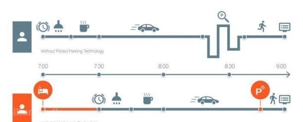 Audi i perspektivrigt samarbejde