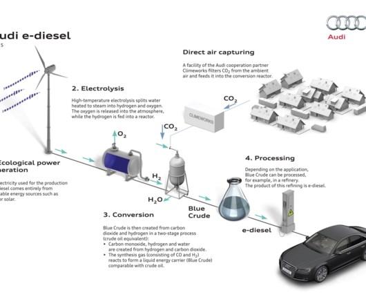 Audi udvikler e-diesel